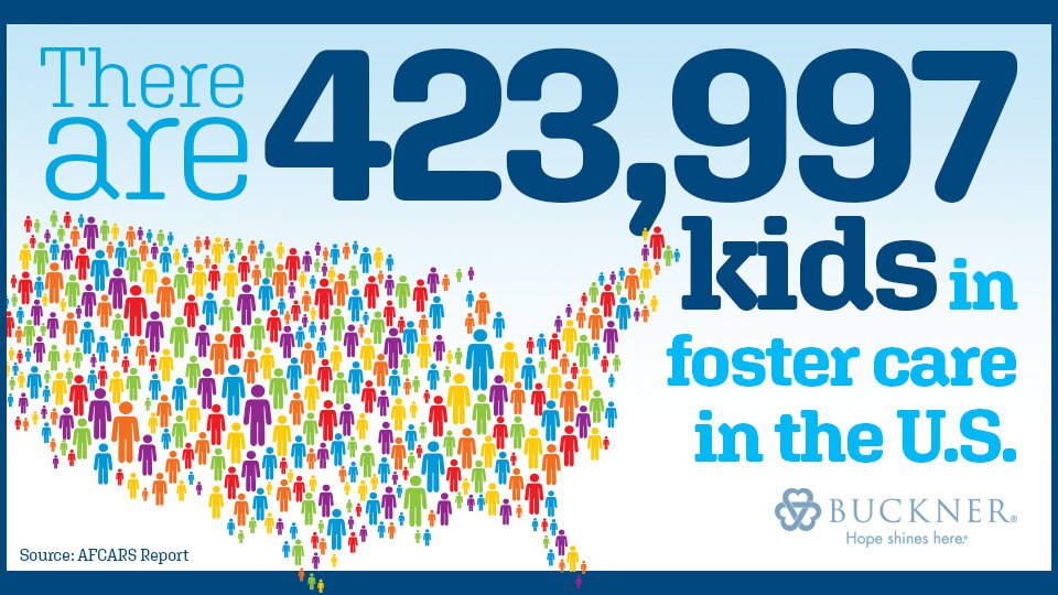 2021 foster care us