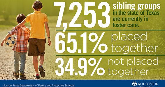 Sibling separation in foster care: An impetus for change