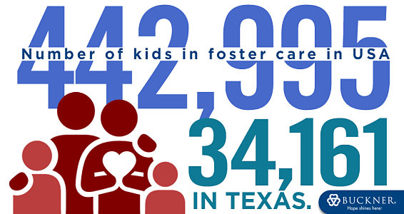 Southeast Texas foster kids need your help