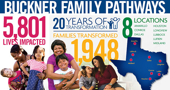 Buckner Family Pathways: 20 years of transformation