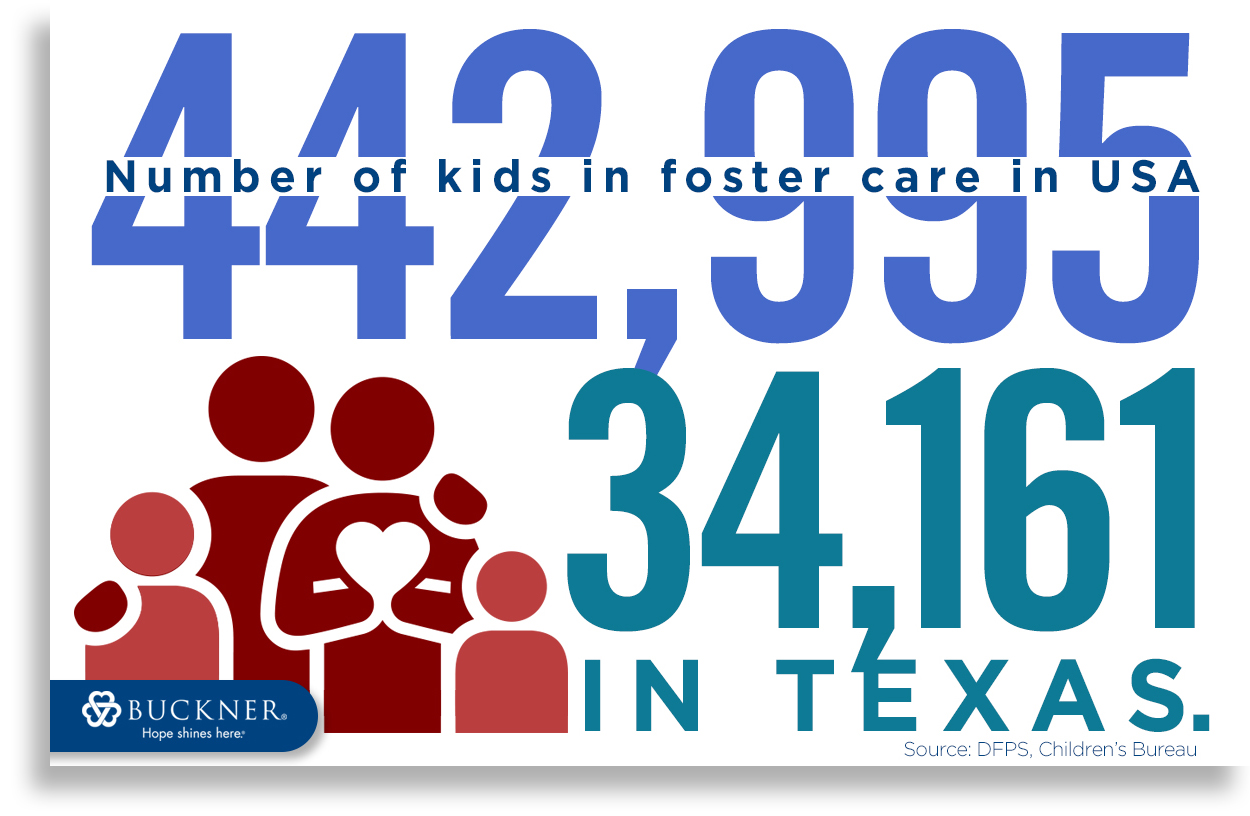 there-are-34-161-children-in-texas-foster-care-1.jpg