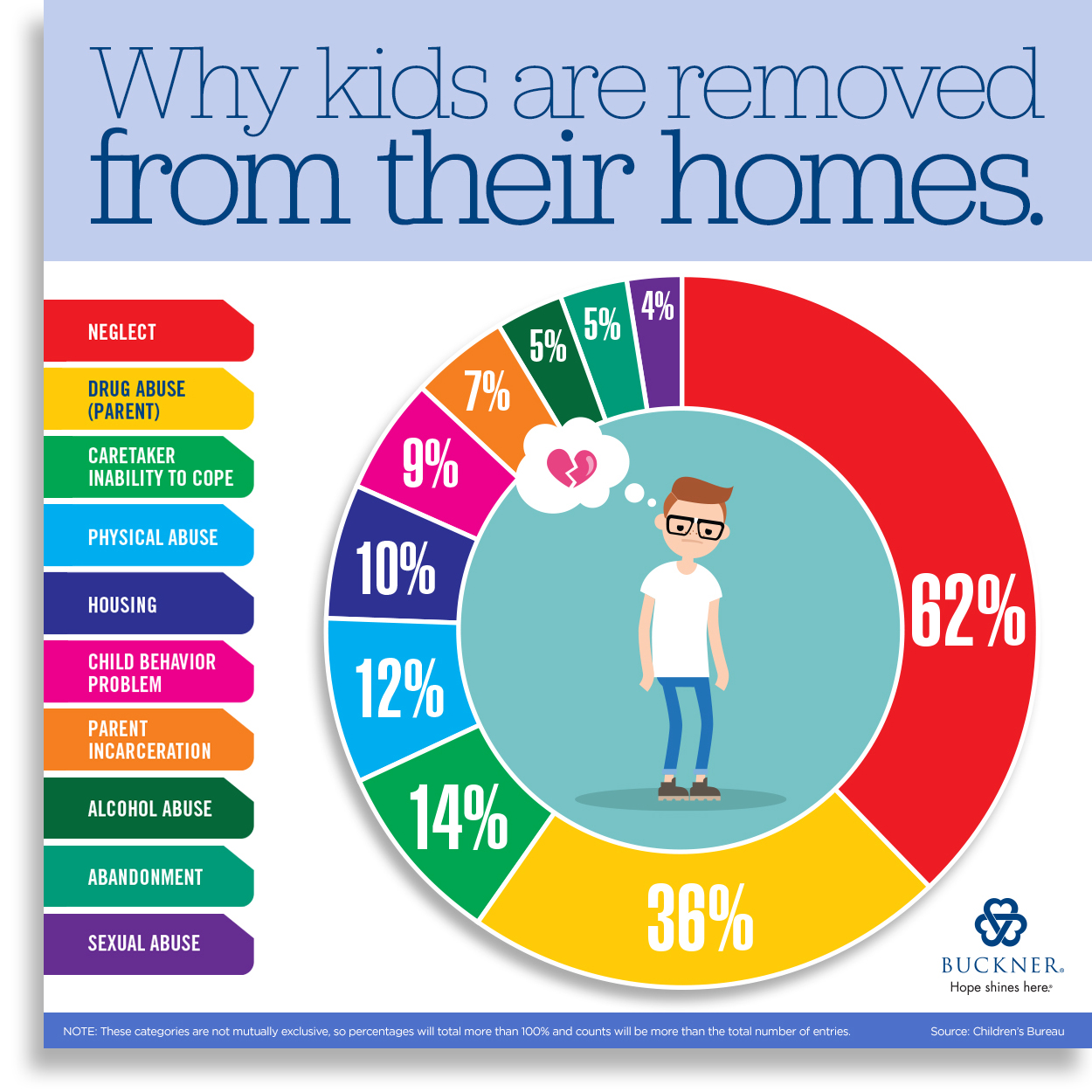 why-kids-are-removed-from-homes-to-foster-care.jpg